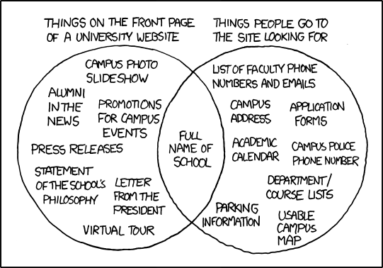 university website Redesign Your University Website According to xkcd