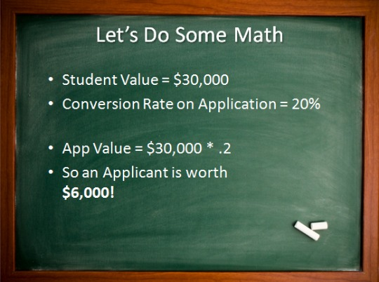 application value blackboard Exactly How Much Is An Applicant Worth To Your College or University?