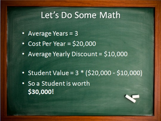 student value blackboard Exactly How Much Is An Applicant Worth To Your College or University?