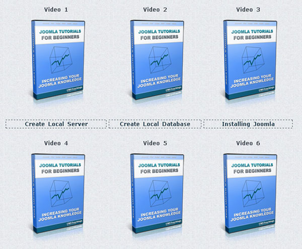 free joomla video guideline Complete Guide To Free Joomla Tutorials for Quick Website Creation